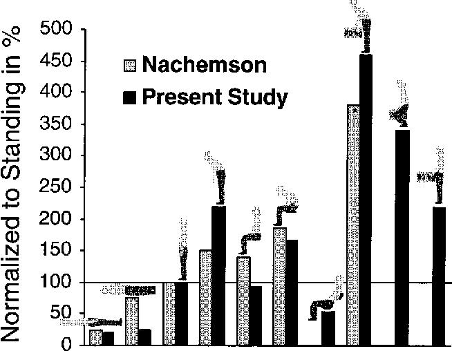 Obraz 12. Porównanie wyników badań Nachemsona i Wilksa.